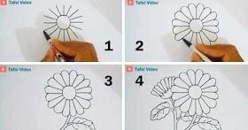 Sketsa Batik Flora Yang Mudah Digambar