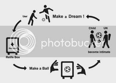 Dream Ball 5