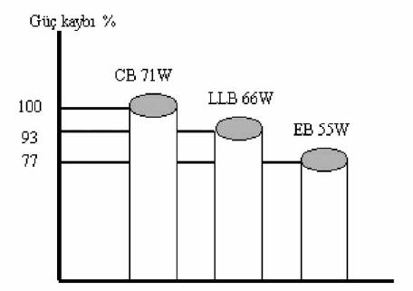 Nếu sức mạnh-cúm-w-55-đèn-dằn ở trong hình vuông từ-điện-mất