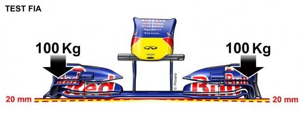 """Ecco il segreto della Red Bull. L'auto ha lo stesso assetto """"picchiato"""" dei Jet militari"""