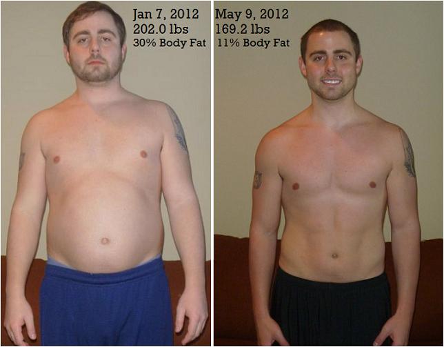 body fat percentage 45 year old male