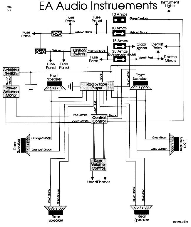 Ford Fairlane Au Fuse Box Diagram