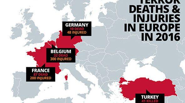 terrorism_europe