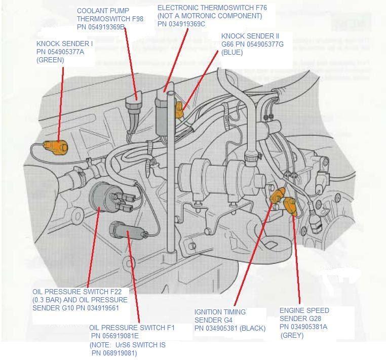 2004 Audi A4 Coolant Temperature Sensor Location - Car Audi