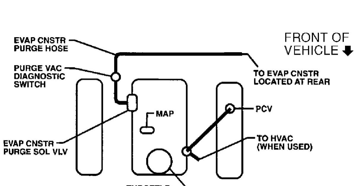 28 Chevy S10 Throttle Body Diagram Wiring Database 2020