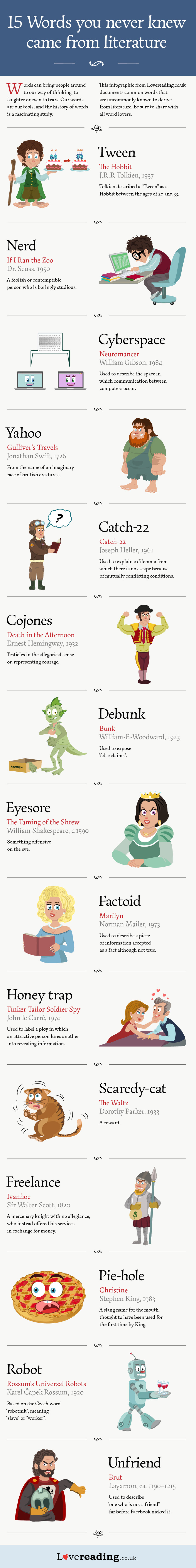 Awesome Visual on The Origins of 15 Commonly Used Words