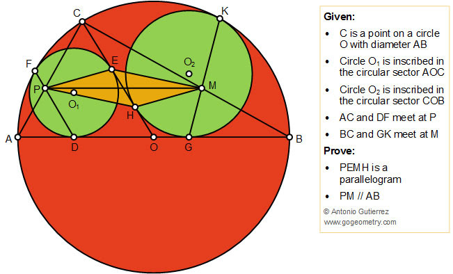 Geometry Problem 1435: Circle, Diameter, Inscribed Circles, Circular Sector, Parallelogram, Parallel Lines, Tangency Points, Tutoring.