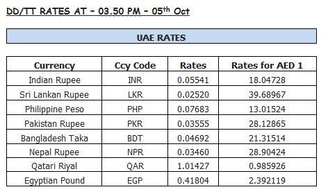 Forex bullion rate in pakistan