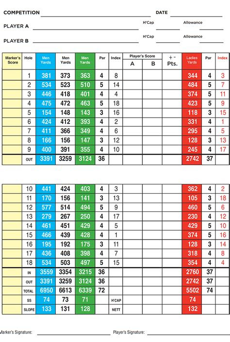 scorecards lahinch golf club