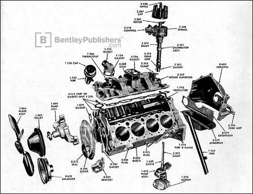 Chevy 305 Engine Diagram Wiring Diagram Component A Component A Consorziofiuggiturismo It