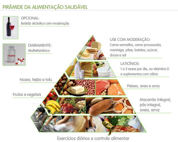 Prática Esportiva Boa Alimentação Benefícios Para A Saúde Por