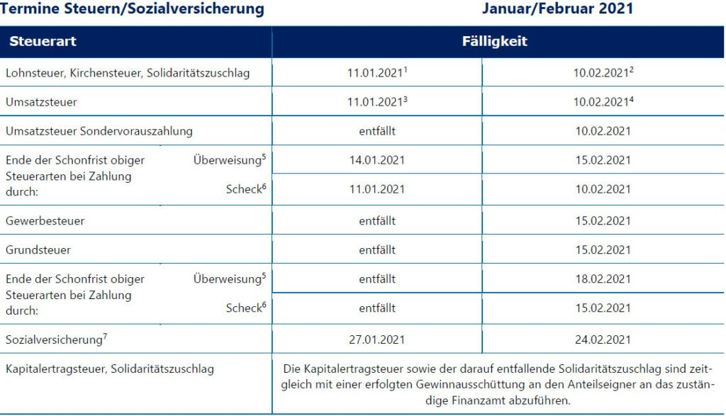 Arbeitstage 2021 Baden-Württemberg Pro Monat - Kalender ...