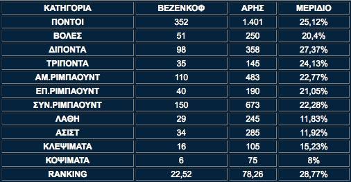 vezenkov_pin2_esake_afieroma