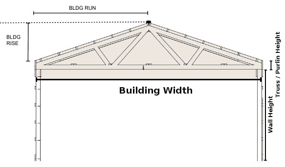 Single sloped roof shed plans must see shedolla for How to build a sloped roof shed