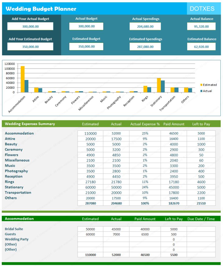 Wedding Budget Calculator Spreadsheet Basic Version 860x1024