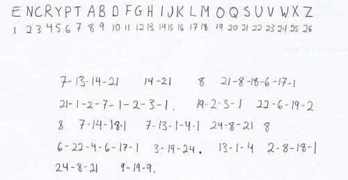 Keyword Code
