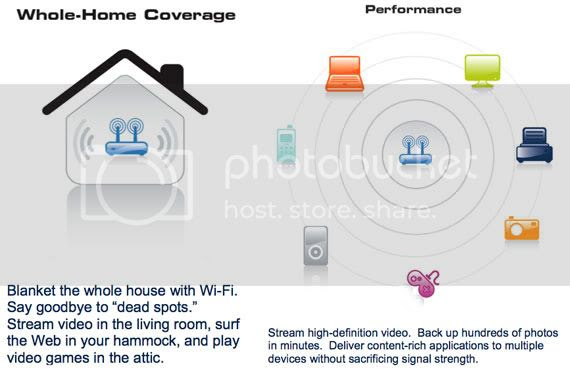 Wi-Fi 802.11n Ejemplos