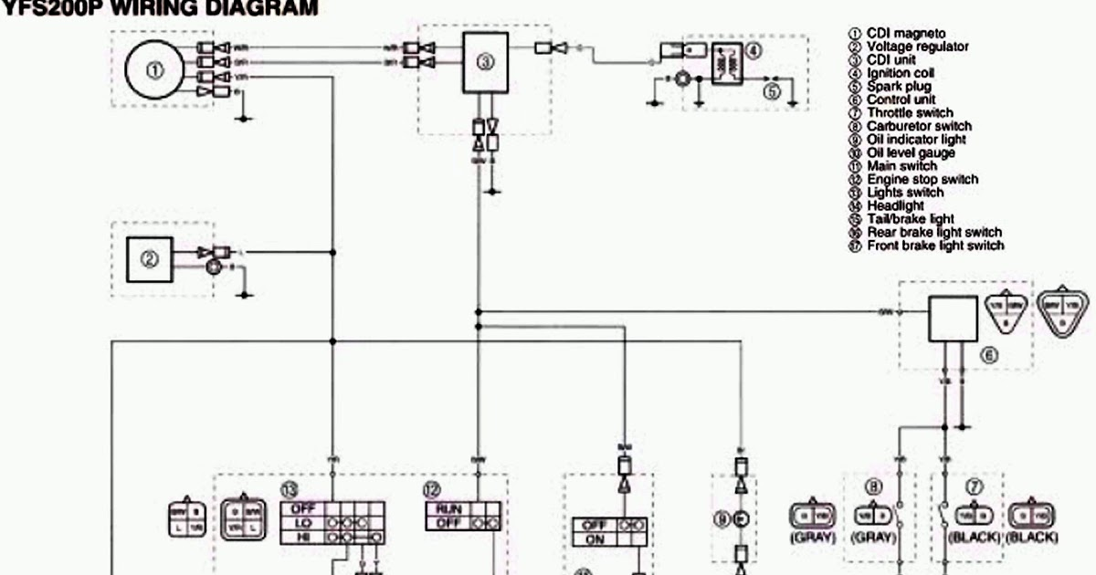 2001 Yamaha Blaster Wiring Diagram from lh5.googleusercontent.com