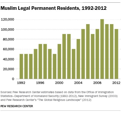 http://www.wnd.com/files/2015/03/muslim-immigration.jpg
