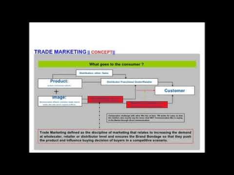 Thư Viện Dân Trí Trade marketing - Tiếp thị thương mại