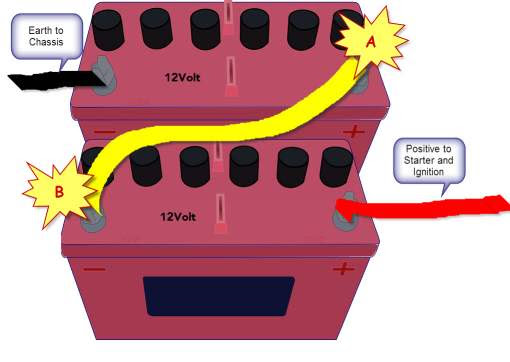 How To Jump Start 24v From 12v Diagram