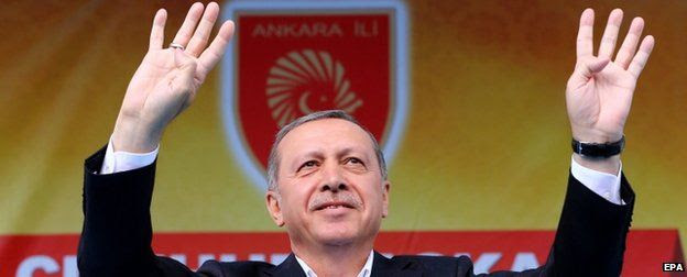 Recep Tayyip Erdogan (June 2015)