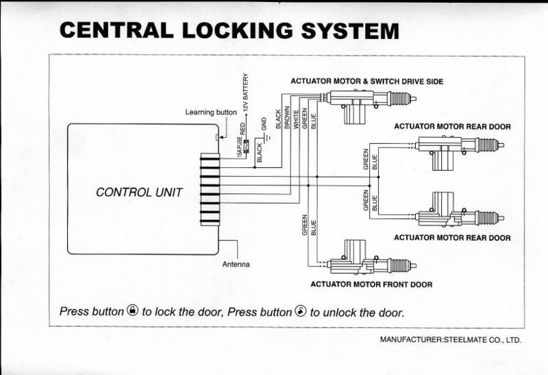 audiovox alarm wiring diagram image 5