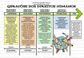quadro_de_geracoes