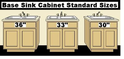Base Cabinet Widths | Home Design and Decor Reviews