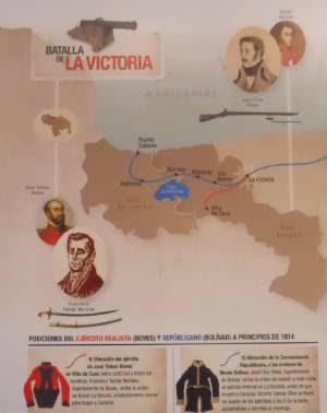 Croquis Batalla de La Victoria