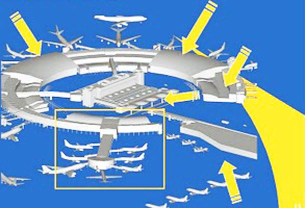 Nairobi Airport's Terminal 4 Expansion Plan