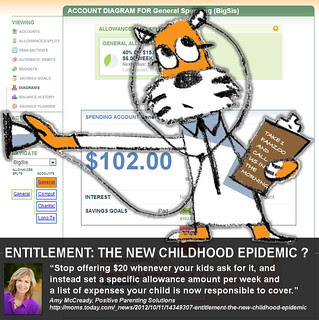 Entitlement: The New Childhood Epidemic?