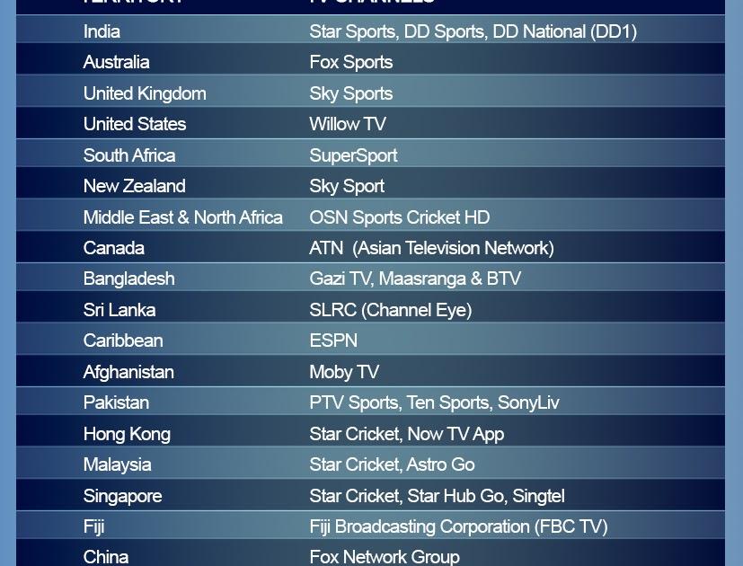Ipl Cricket Live Tv Channel Sony Max - Solo Square s