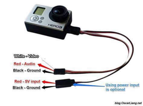 How To Choose FPV Camera For Quadcopters and Drones