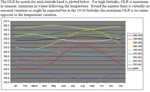 Michael Hammer Chart