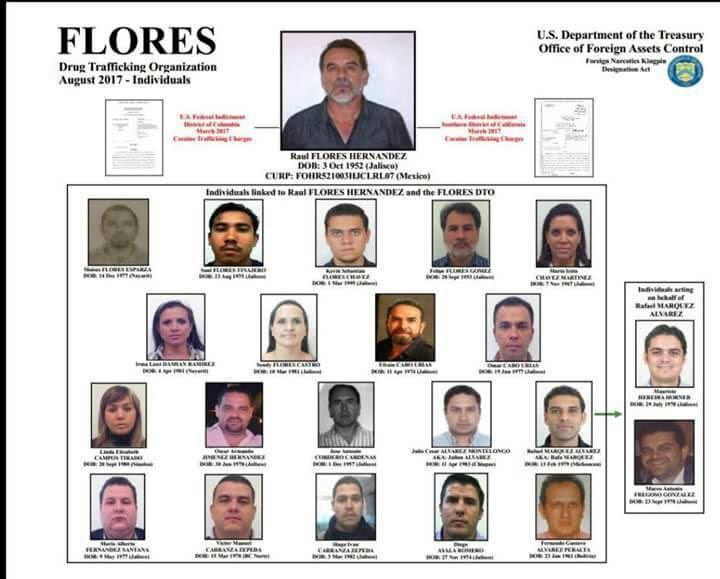 Presunto narco ligado a Márquez y 'Julión' Álvarez está detenido en CDMX desde julio