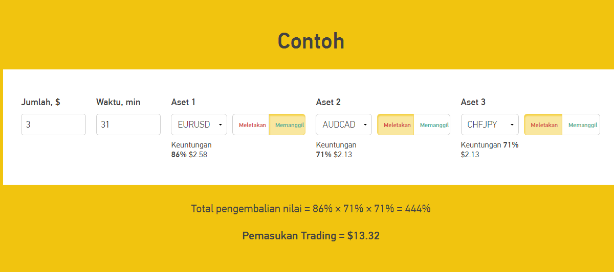 Image Result For Forex Tanpa Modal