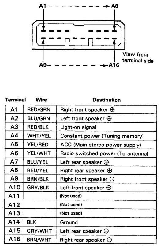 Acura Radio Wiring Diagram Hp Photosmart Printer