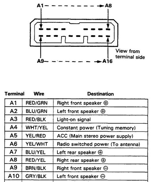 2001 Honda Accord Stereo Wiring Diagram - Wiring Diagram ...