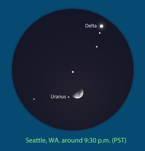 Seattle, two time zones west of the Midwest, will see the two closest around 9:30 p.m. local time. Source: Stellarium