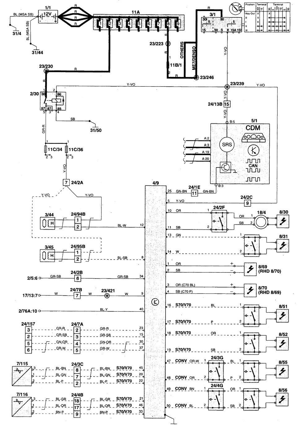 Volvo V70 Ignition Wiring Diagram Honda Trx300ex Wiring Diagram Usb Cable Yenpancane Jeanjaures37 Fr