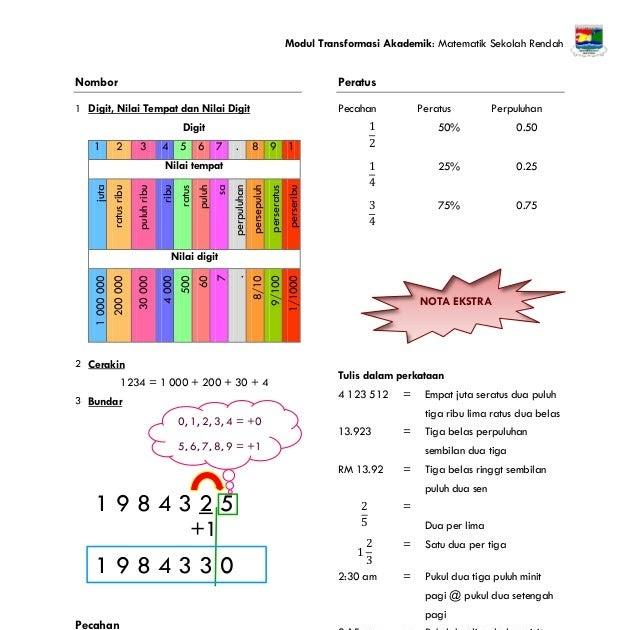 Soalan Matematik Nilai Tempat Selangor P
