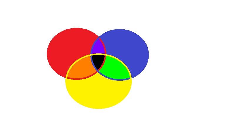Perbedaan 3 Warna Dasar mjaenalseptian