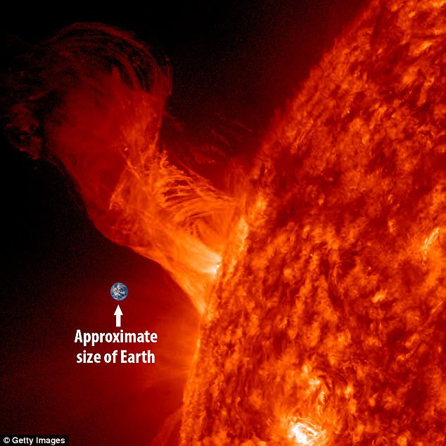 A solar eruption rises above the surface of the sun. Pictured is the relative size of Earth.These dramatic storms, caused by coronal mass ejections from the sun, hurtle towards Earth, potentially causing widespread devastation
