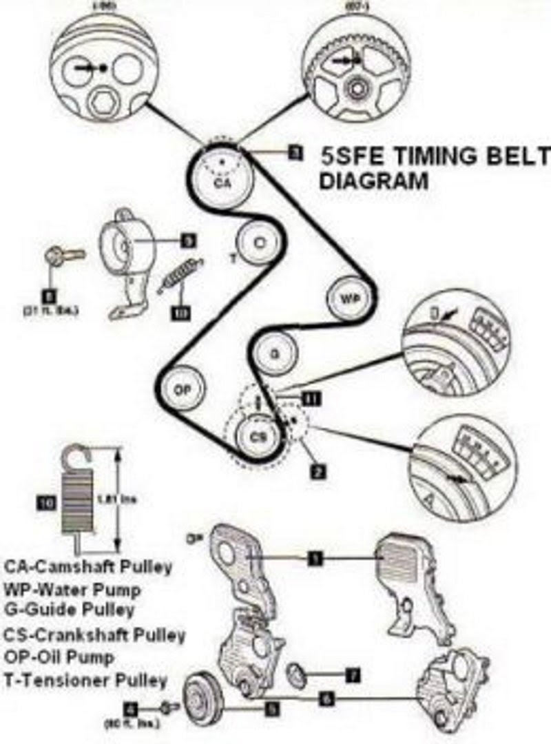 Wiring Diagram  32 2001 Toyota Camry Engine Diagram