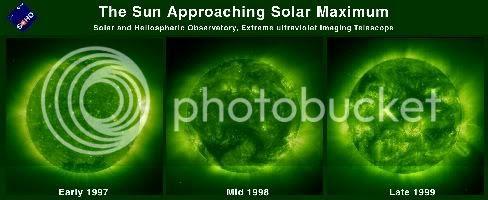 Mild to wild solar activity