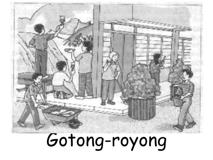 Essay survey report gotong royong spm