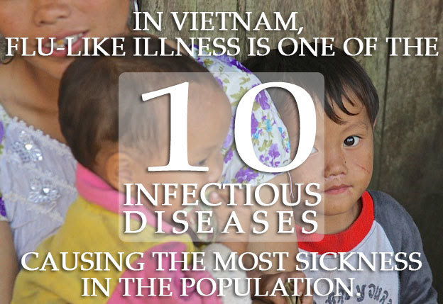 Infographic of the Week: In Vietnam, flu-like illness is one of the 10 infectious diseases causing the most sickness in the population.