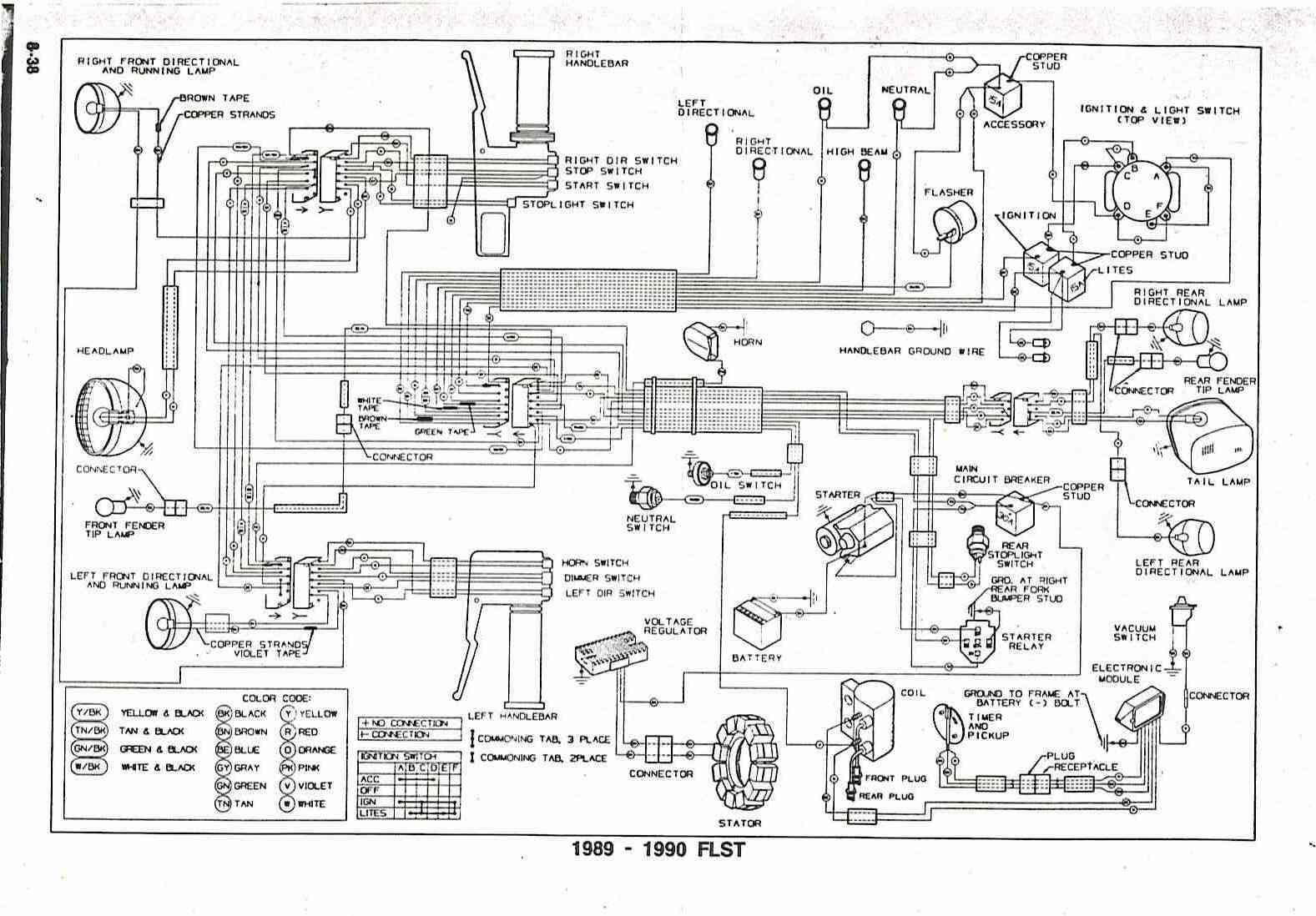 Diagram 2000 Hd Wiring Diagram Full Version Hd Quality Wiring Diagram Kidneydiagram Argiso It