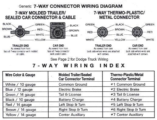 2007 Chevy Silverado Wiring Harness Diagram